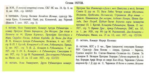 ARTHUR RUBINSTEIN Beograd 4 okt 1927